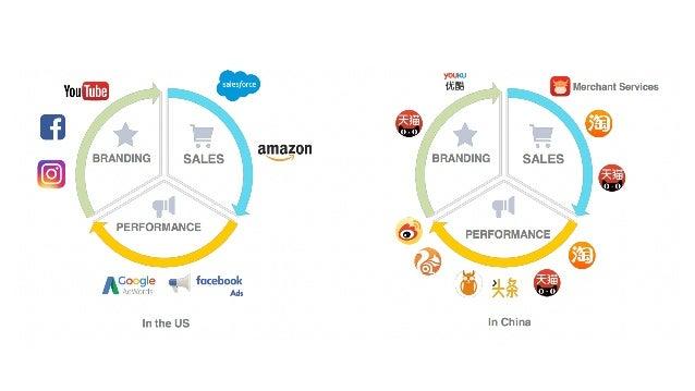 ¿Qué es lo más difícil de vender online?