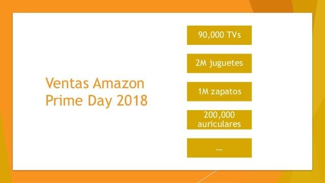 Ventas Prime Day 2018 215.000 UNIDADES 215.000 * 69$ = 14,8 MILLONES $