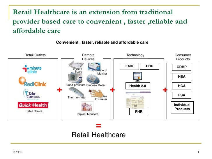 task 1 healthcare ecosystems - 1 changes in ecosystems have a more direct and brutal a modern healthcare ecosystem - intermountain healthcare: a modern healthcare ecosystem.