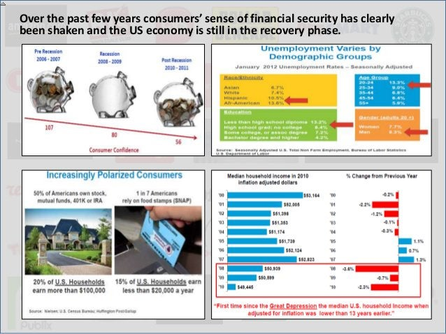 Over the past few years consumers' sense of financial security has clearlybeen shaken and the US economy is still in the r...