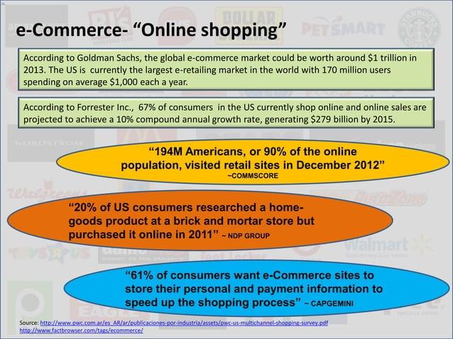 """Customer shopping behavior –""""Multi-channel shopping"""""""