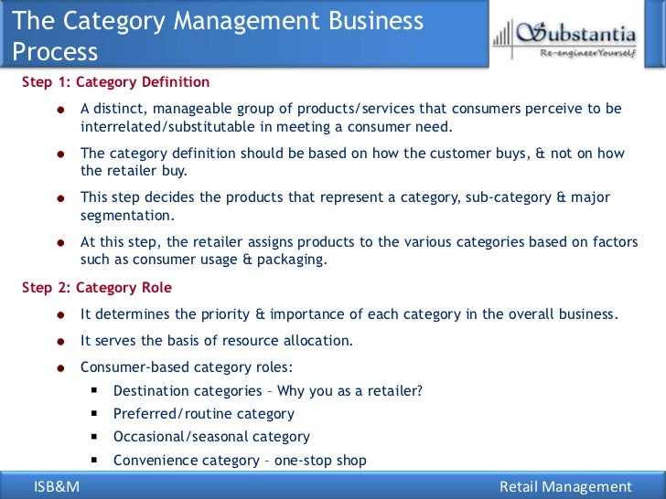 retail buying category management Start studying ch 14 learn which type of buying organization generally which of the following productivity measures would not be part of category management.