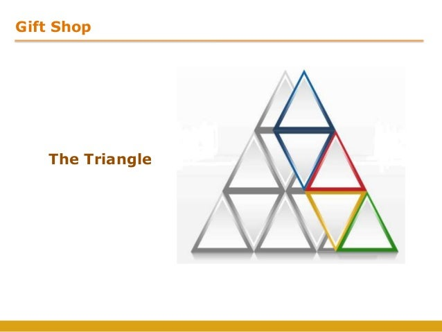 Gift Shop The Triangle