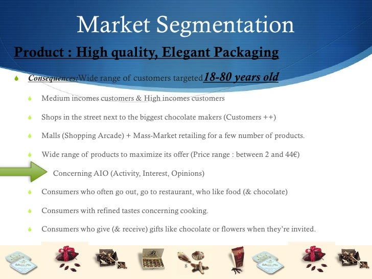 free marketing plans for chocolate or confectionery Chocolate and confectionery manufacturing  sugar-free confectionery is the fastest growing segment as healthy  introduction to preventive control plans.