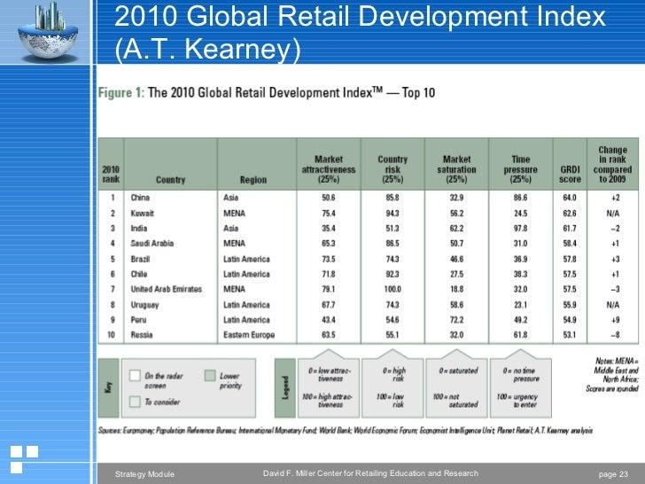 Porter analysis of uk grocery retail industry marketing essay
