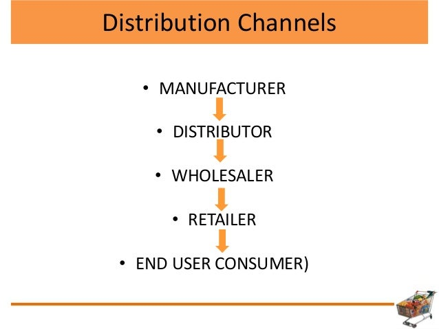 Solutions for Retail Marketing Managers