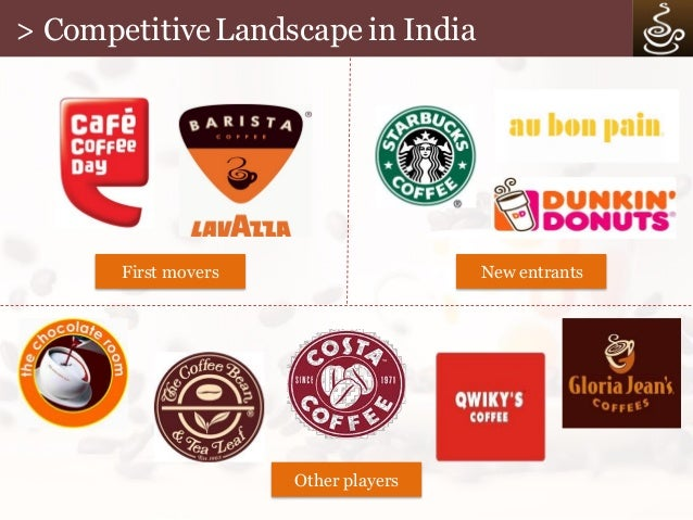Competitive Brands Of Coffee In India