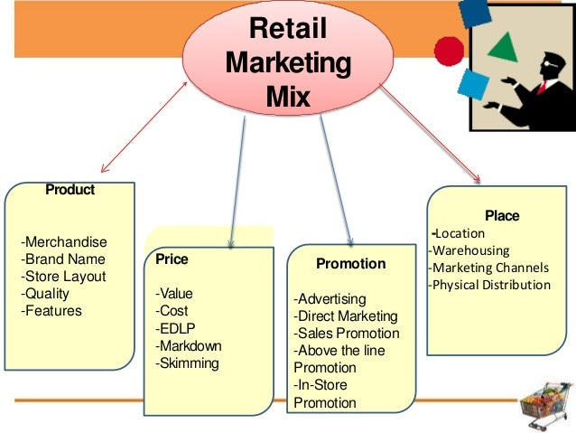 marketing mix and petrol retail outlet Gas station marketing strategies by david ingram - updated september 26, 2017 the gasoline fueling station industry is fairly homogenous across the board: prices, amenities, products and even architecture are quite similar for a majority of gas stations in the country.