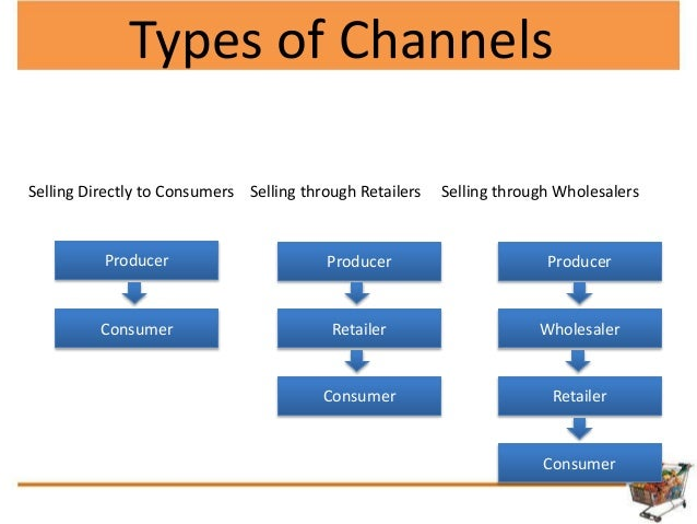 assignment marketing channels and retailing #1 ch 15: managing marketing channels and supply chainsconsider the following as you read: what are the pros and cons of direct and indirect marketing.