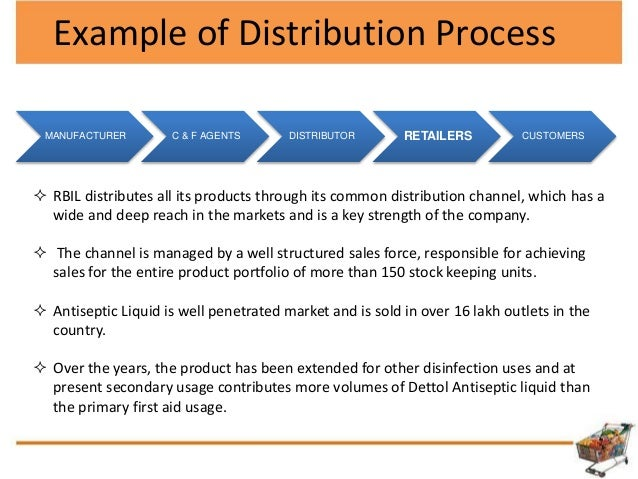 example of market penetration Typically, market penetration strategy comes in the picture when you are marketing and selling products in a saturated and highly competitive market market penetration strategy is needed when you are looking at the product market expansion grid.