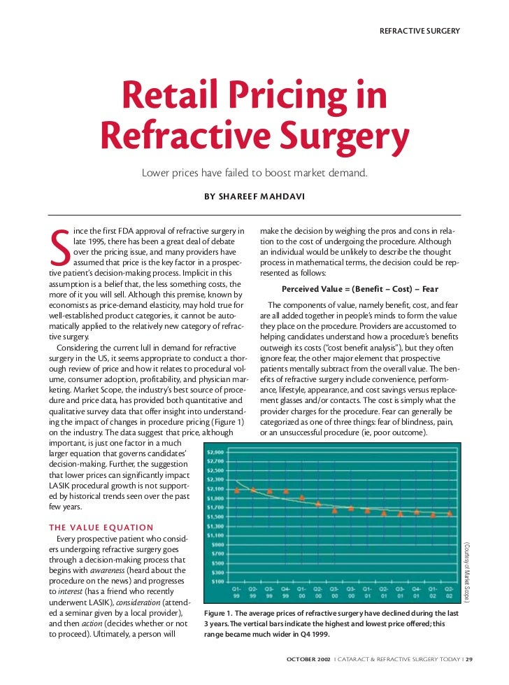 REFRACTIVE SURGERY                Retail Pricing in               Refractive Surgery                           Lower price...