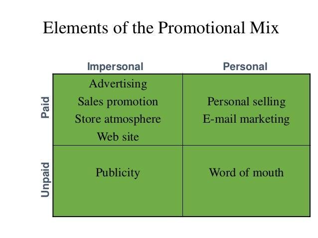 retail promotion mix