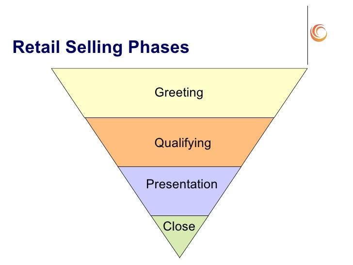 Retail Sales Training Slide 3