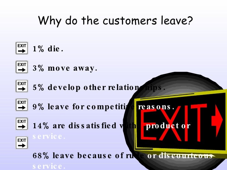 Why do the customers leave? 1% die . 3% move away. 5% develop other relationships. 9% leave for competitive  reasons. 14% ...