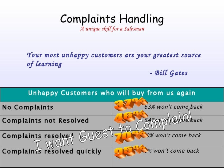 Complaints Handling A unique skill for a Salesman Your most unhappy customers are your greatest source of learning  - Bill...