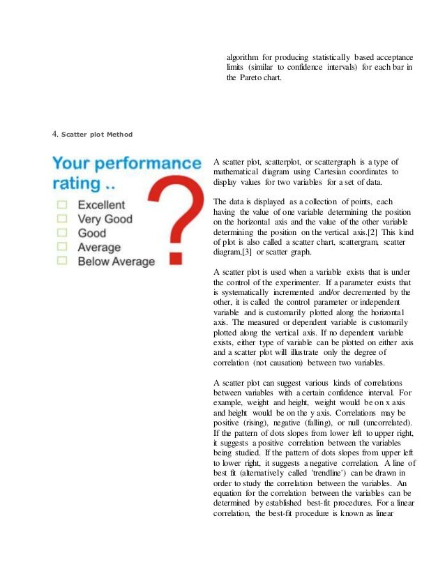 Retail service quality management 5 algorithm ccuart Gallery