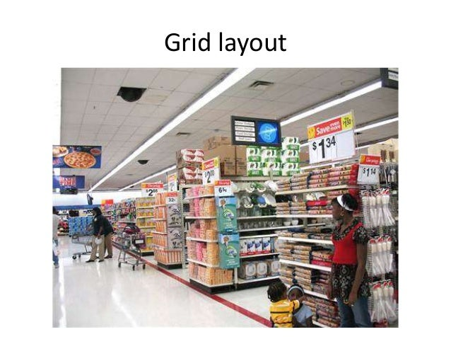 Grid Layout Bakery Fruits Vegetables Clothing Electrical Electronics Office EntranceExit Checkouts Carts 13