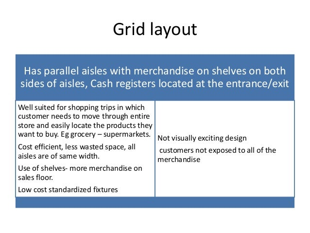 Grid layout Has parallel aisles with merchandise on shelves on both sides of aisles, Cash registers located at the entranc...