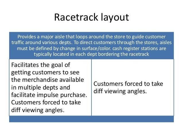 1faaffa110d0 Racetrack loop layout  17.