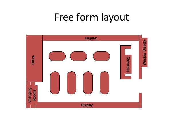 How To Design A Retail Cloth Store Layout