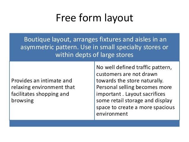 Free Form Definition