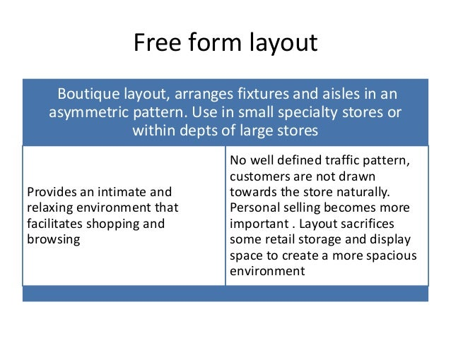 Retail store layout design and display for Definition of form and space in architecture