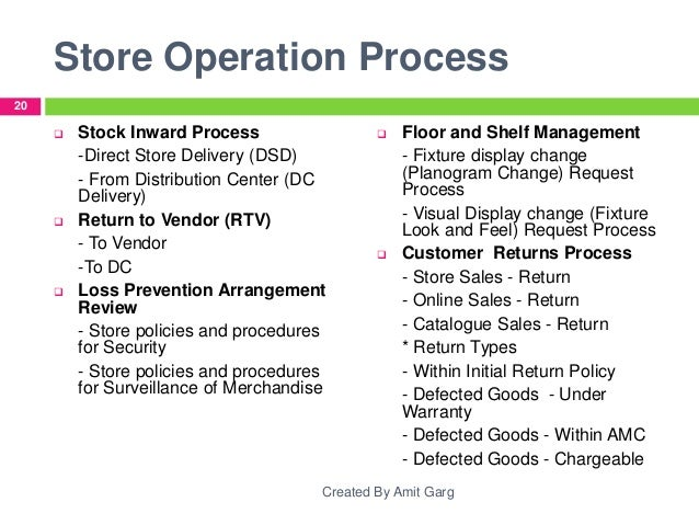 Retail Store Operations Brief Research