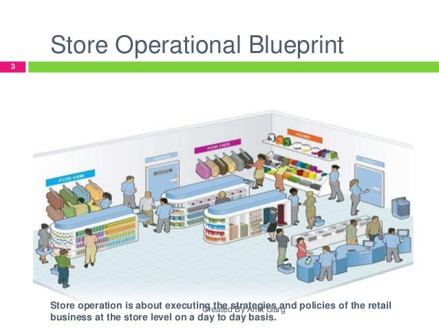 retail operations Plan, direct, or coordinate the operations of public or private sector organizations duties and responsibilities include formulating policies, managing daily operations, and planning the use of materials and human resources, but are too diverse and general in nature to be classified in any one.