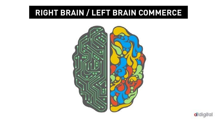 RIGHT BRAIN / LEFT BRAIN COMMERCE