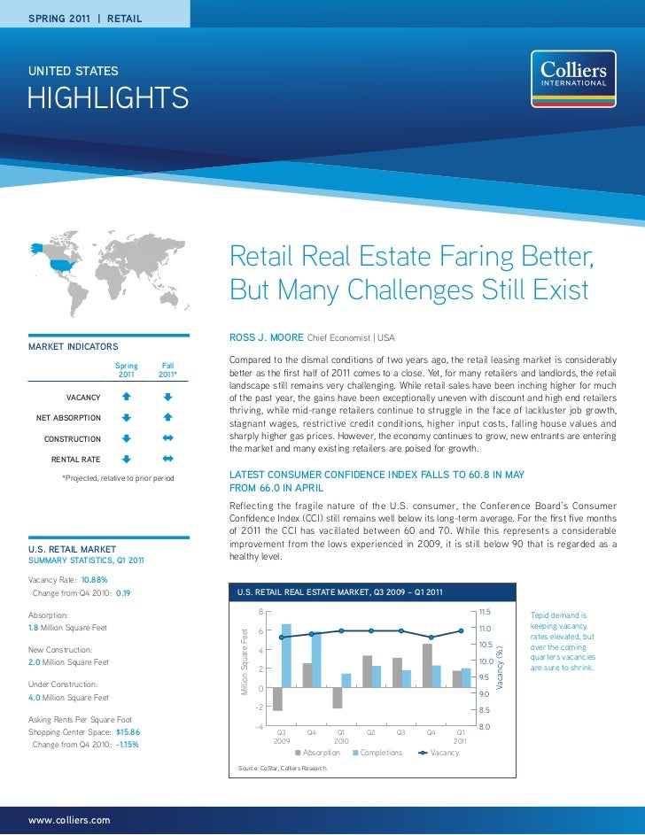 SPRING 2011 | RETAILUNITED STATESHIGHLIGHTS                                                Retail Real Estate Faring Bette...