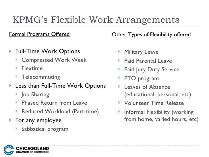 Critically evaluate whether flexible working arrangements