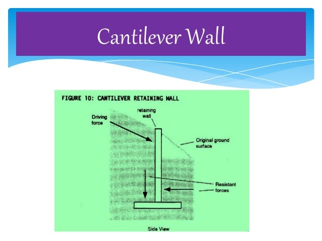Similiar Cantilever Masonry Wall Keywords