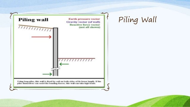 Materials and Installation Techniques for Retaining Wall