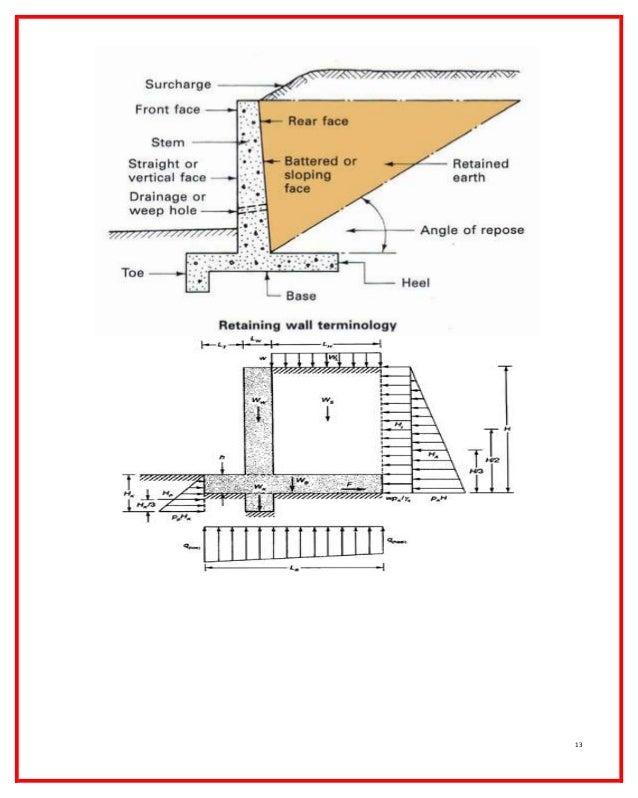retaining-walls-steel-sheet-piles-sheet-piles-wall-13-638.jpg