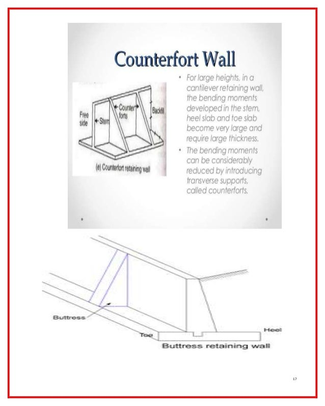 retaining-walls-steel-sheet-piles-sheet-piles-wall-17-638.jpg