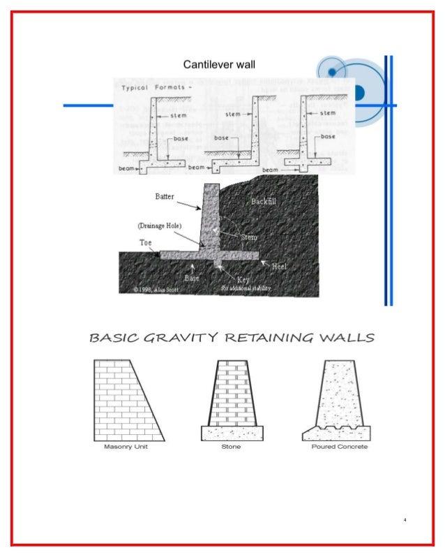 retaining-walls-steel-sheet-piles-sheet-piles-wall-4-638.jpg