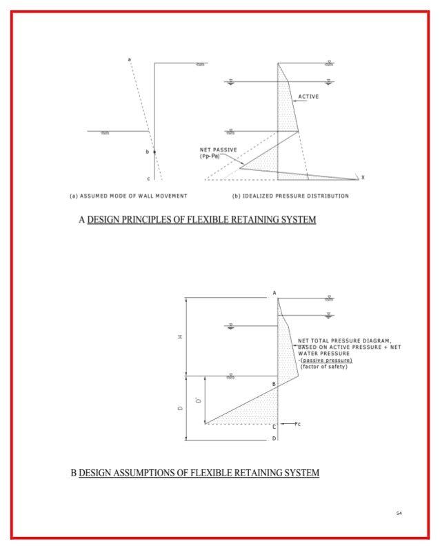 retaining-walls-steel-sheet-piles-sheet-piles-wall-54-638.jpg