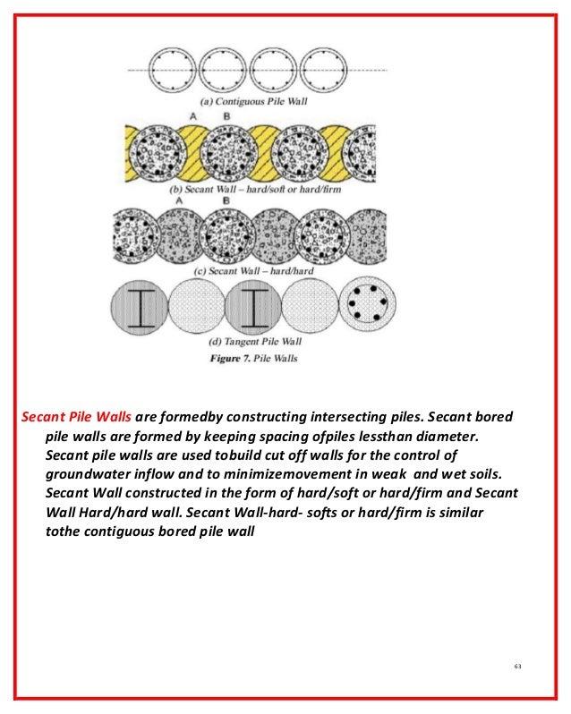 retaining-walls-steel-sheet-piles-sheet-piles-wall-63-638.jpg