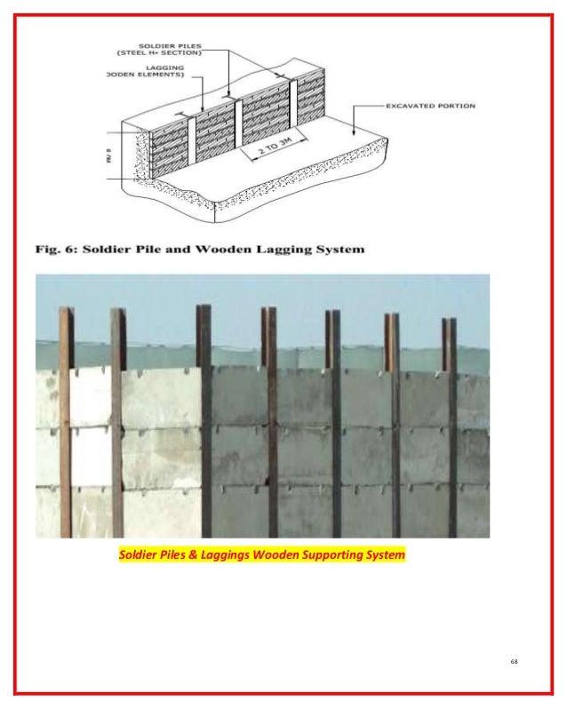 retaining-walls-steel-sheet-piles-sheet-piles-wall-68-638.jpg