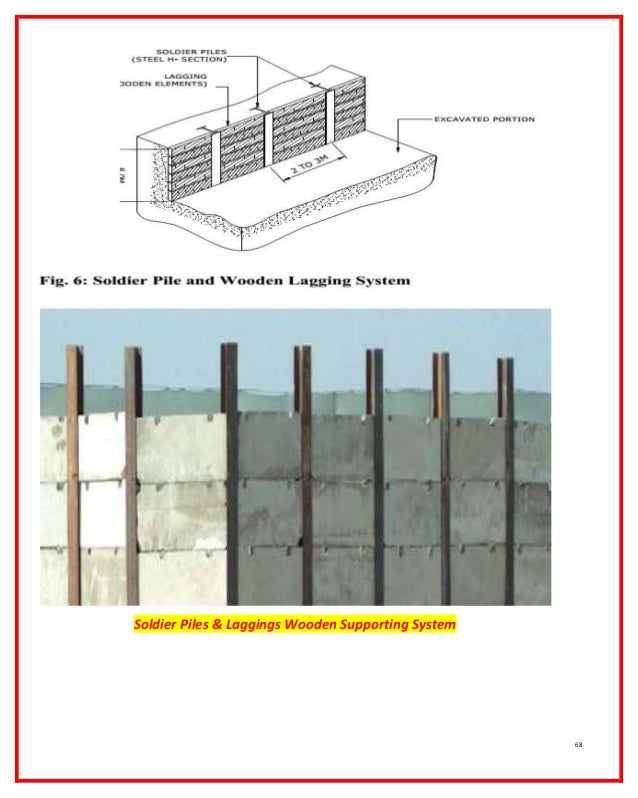 retaining wall design wooden retaining wall design retaining walls u0627u0644u062cu062fu0631u0627u0646 - Design Of A Retaining Wall