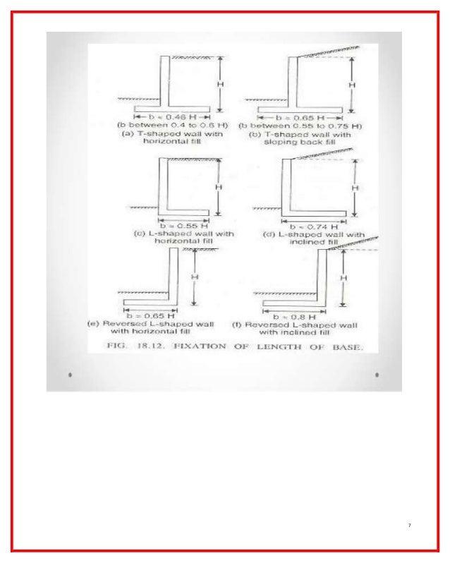retaining-walls-steel-sheet-piles-sheet-piles-wall-7-638.jpg