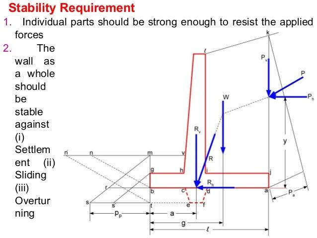 retaining wall rh slideshare net