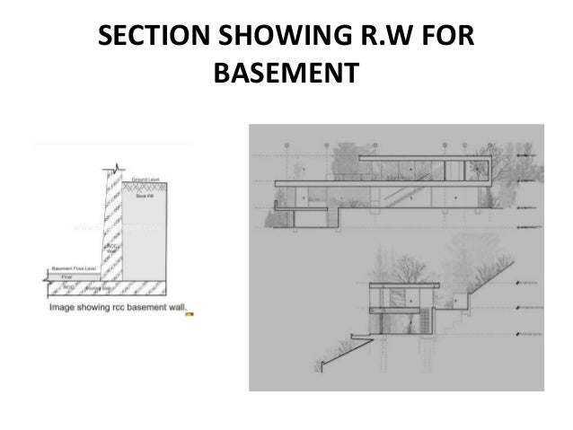 basement wall design. SECTION SHOWING R.W FOR BASEMENT Basement Wall Design U