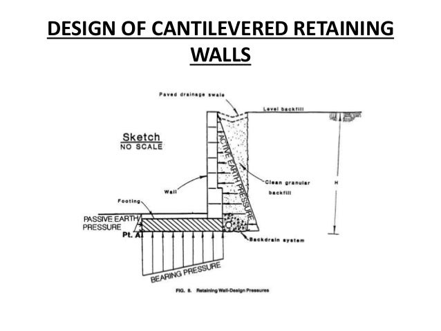 earth pressure and retaining wall basics Crib wall– a retaining wall (that holds up a trail, path, or road, or one that uses  wood or concrete cribbing)  pdf: earth pressure and retaining wall basics.