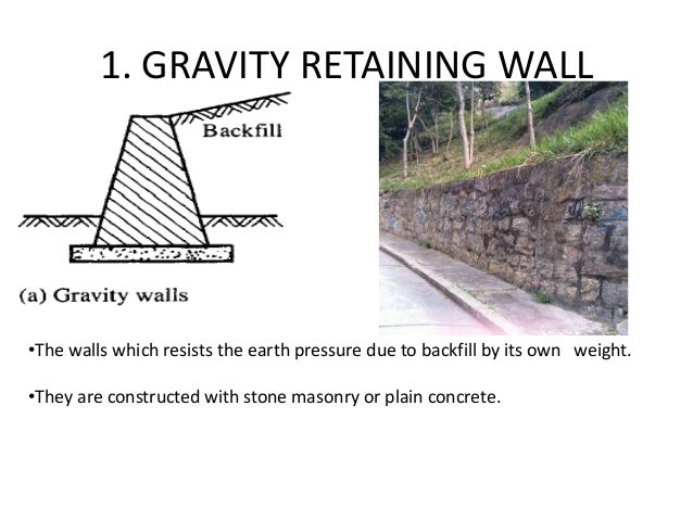 Gravity Wall Design Home Design Ideas
