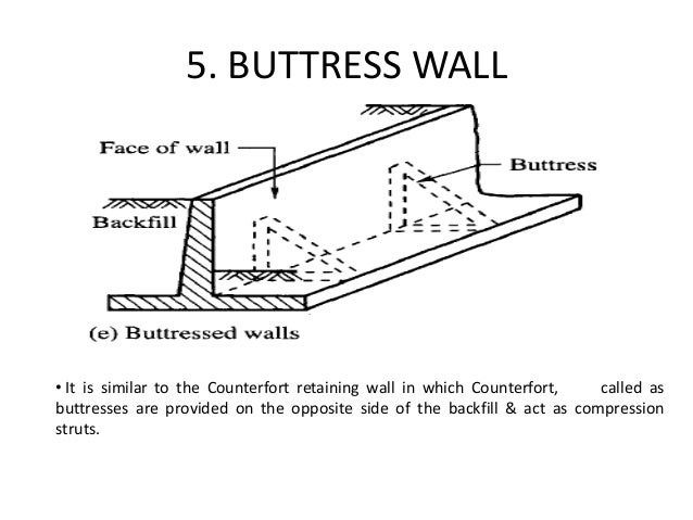 Design Of Counterfort Retaining Wall : Design and construction of cantilevered retaining walls