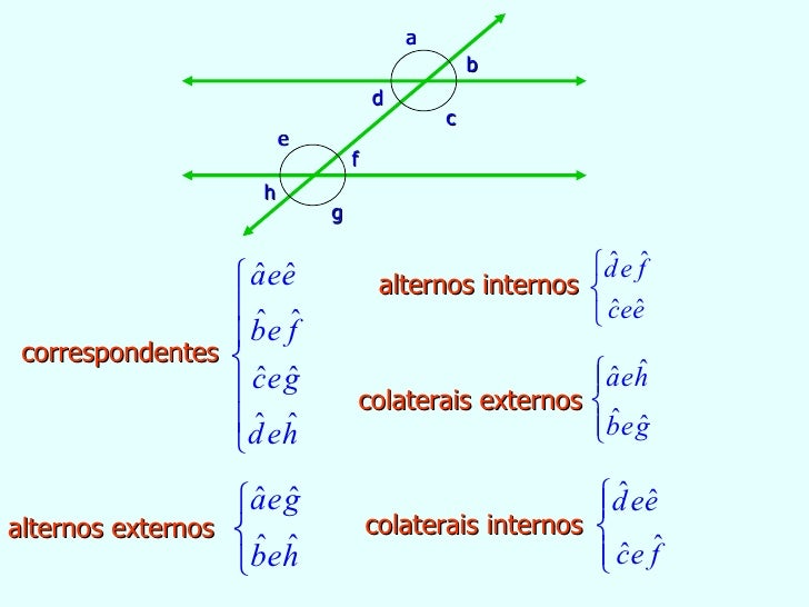 Geometria Retas V Deo Aula
