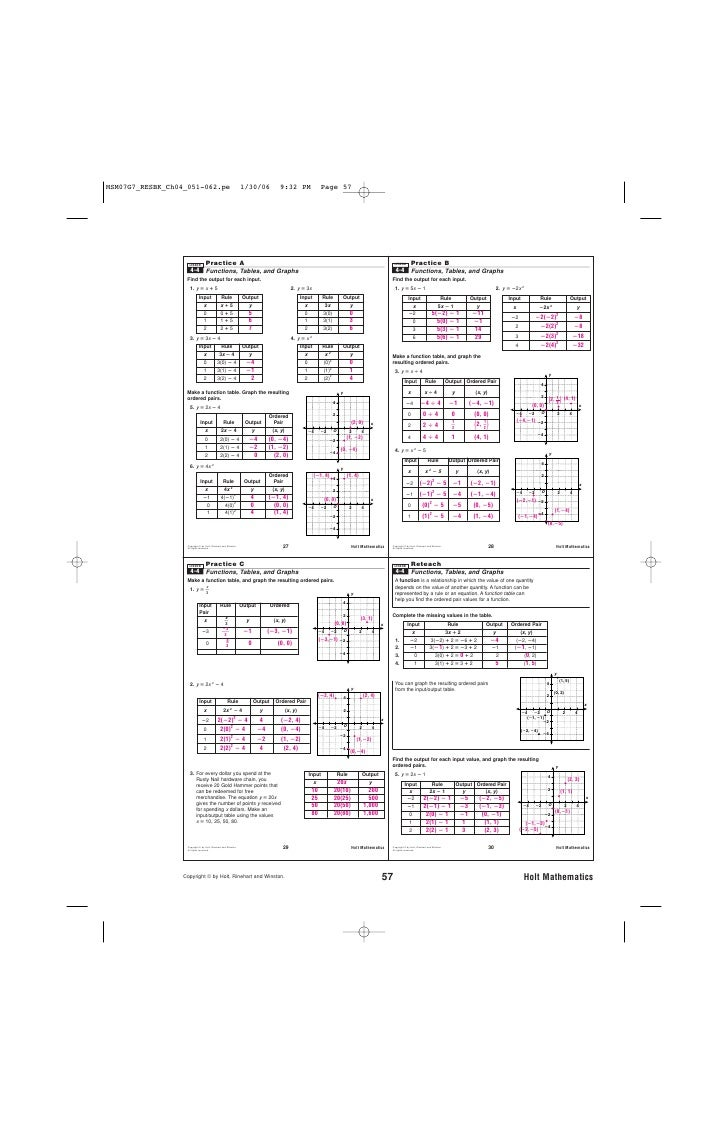 worksheet Function Tables Duliziyou Worksheets for Elementary – Function Rules Worksheet