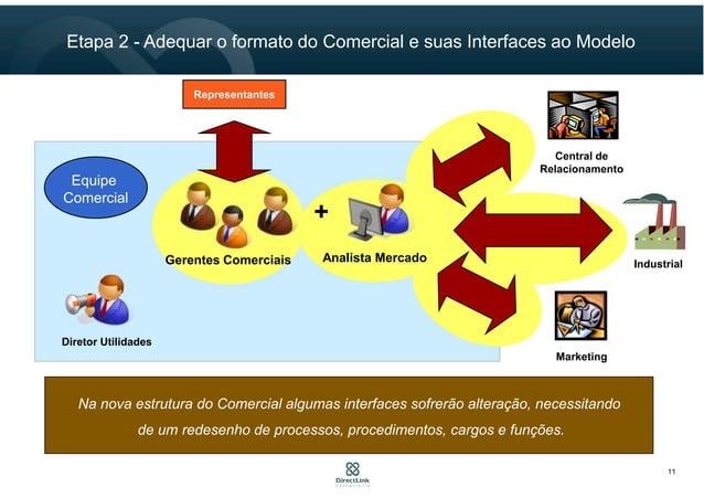 11 Etapa 2 - Adequar o formato do Comercial e suas Interfaces ao Modelo Na nova estrutura do Comercial algumas interfaces ...