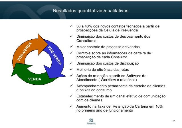 Resultados quantitativos/qualitativos 17 30 a 40% dos novos contatos fechados a partir de prospecções da Célula de Pré-ven...